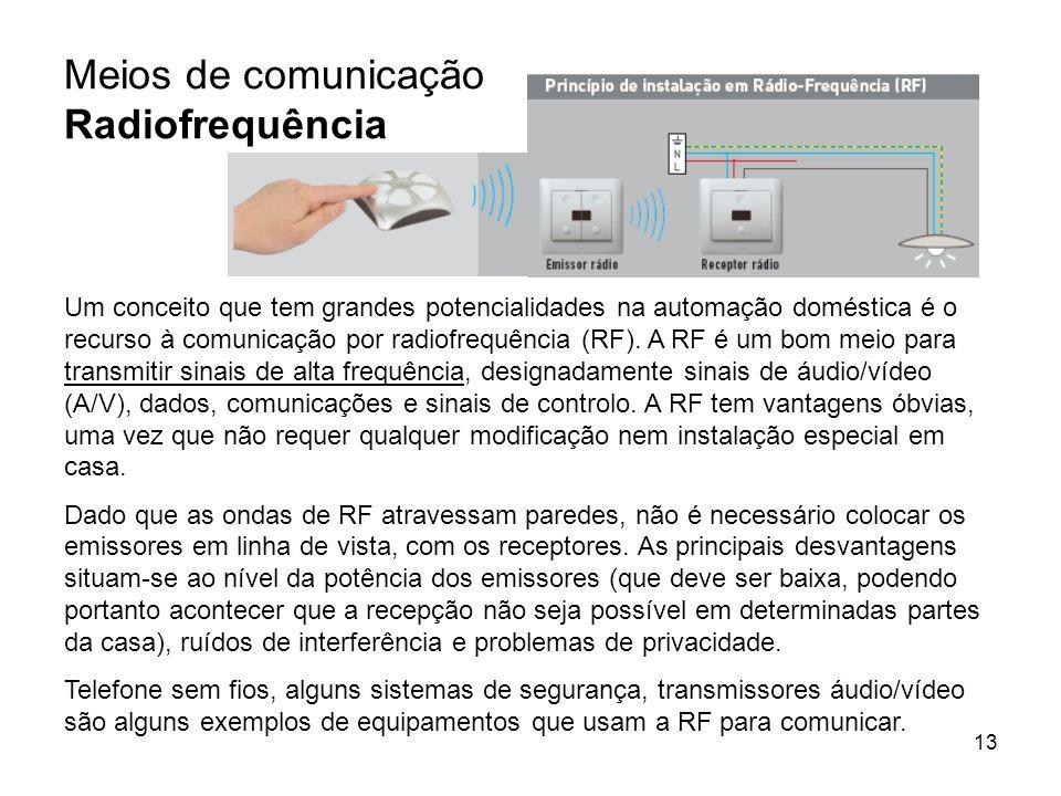 13 Meios de comunicação Radiofrequência Um conceito que tem grandes potencialidades na automação doméstica é o recurso à comunicação por radiofrequênc