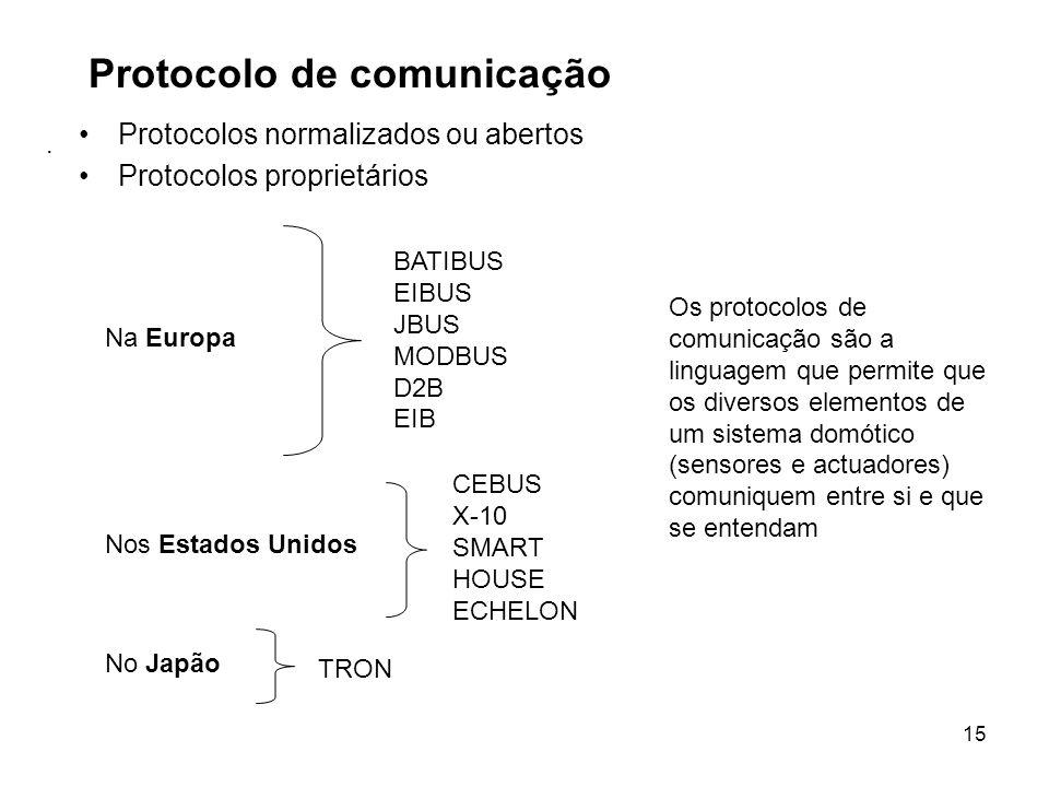 15. Protocolos normalizados ou abertos Protocolos proprietários Na Europa Nos Estados Unidos No Japão TRON BATIBUS EIBUS JBUS MODBUS D2B EIB CEBUS X-1