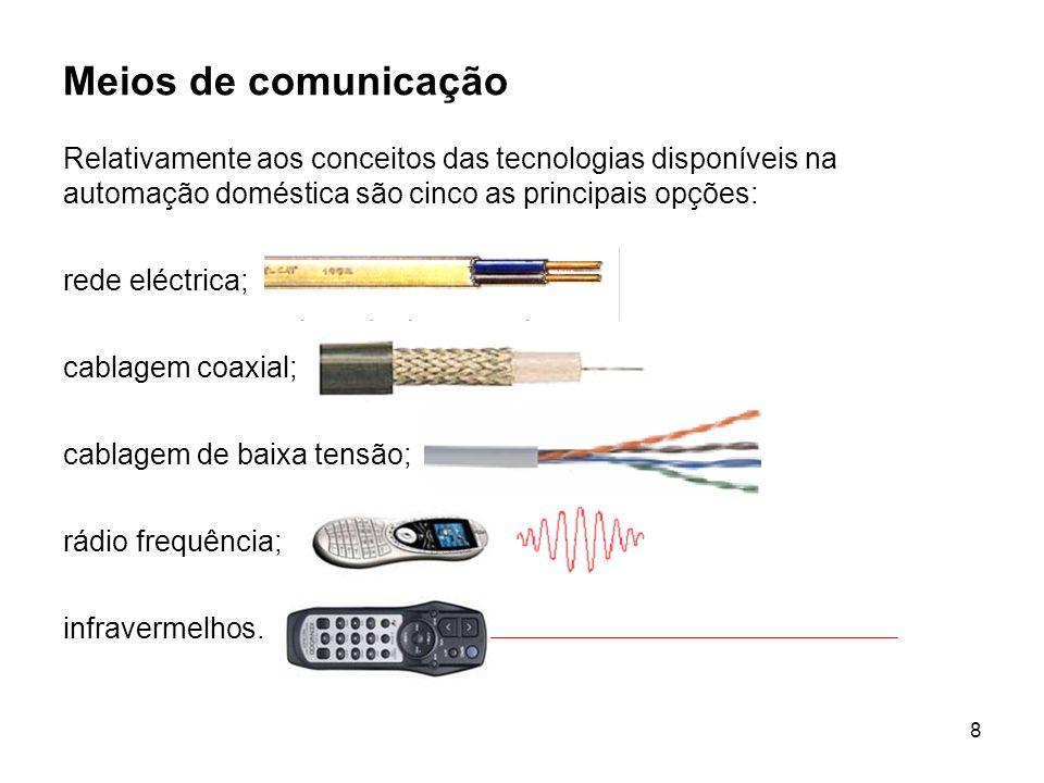 8 Meios de comunicação Relativamente aos conceitos das tecnologias disponíveis na automação doméstica são cinco as principais opções: rede eléctrica;