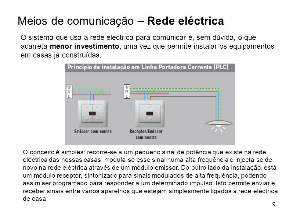 9 Meios de comunicação – Rede eléctrica O conceito é simples: recorre-se a um pequeno sinal de potência que existe na rede eléctrica das nossas casas,