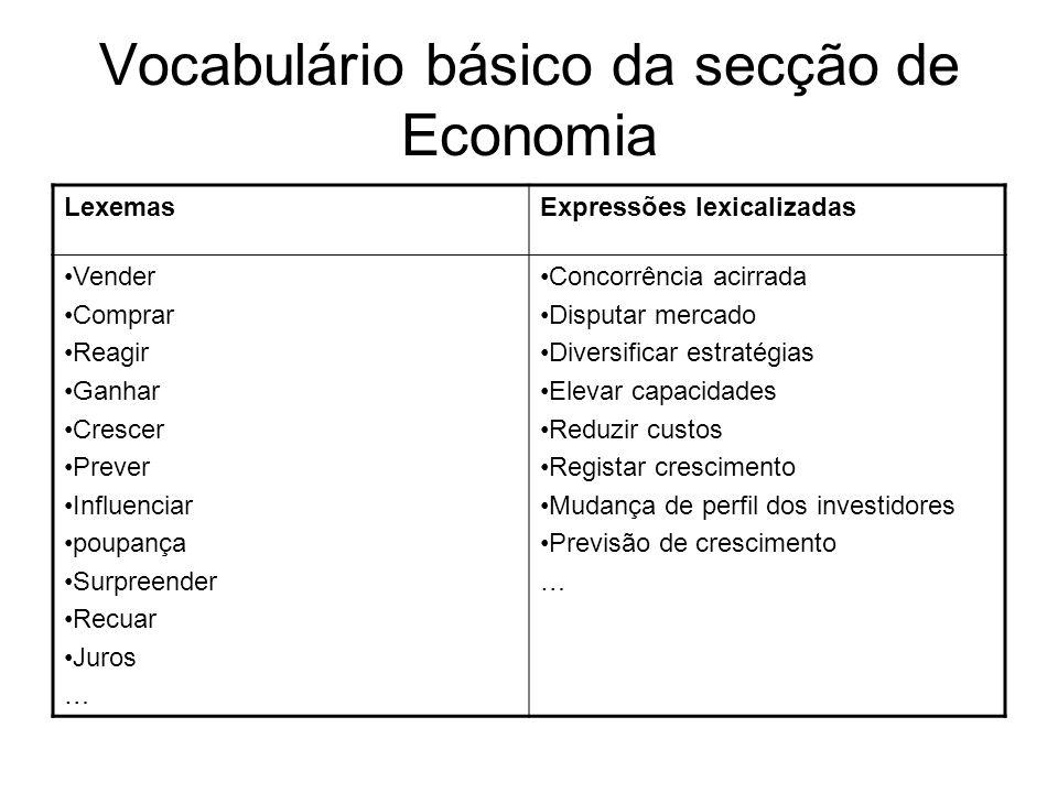 Vocabulário básico da secção de Economia LexemasExpressões lexicalizadas Vender Comprar Reagir Ganhar Crescer Prever Influenciar poupança Surpreender
