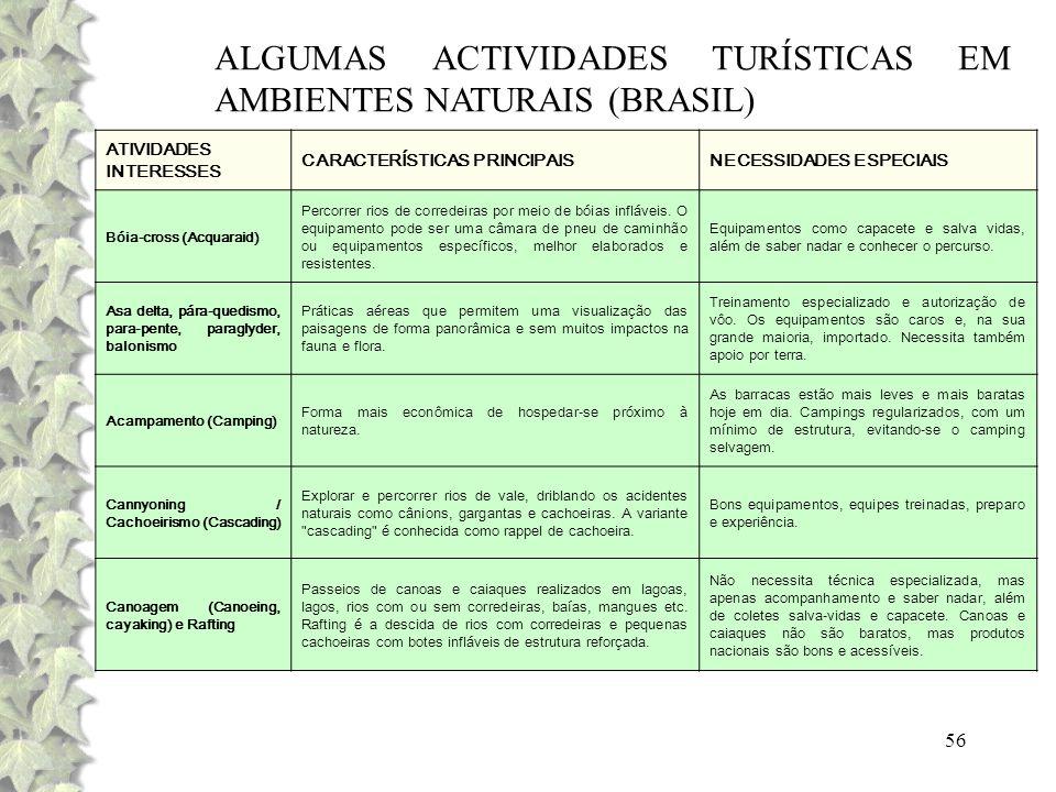 56 ALGUMAS ACTIVIDADES TURÍSTICAS EM AMBIENTES NATURAIS (BRASIL) ATIVIDADES INTERESSES CARACTERÍSTICAS PRINCIPAISNECESSIDADES ESPECIAIS Bóia-cross (Ac