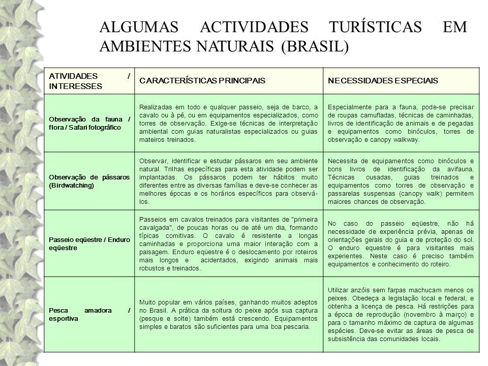 58 ALGUMAS ACTIVIDADES TURÍSTICAS EM AMBIENTES NATURAIS (BRASIL) ATIVIDADES / INTERESSES CARACTERÍSTICAS PRINCIPAISNECESSIDADES ESPECIAIS Observação d
