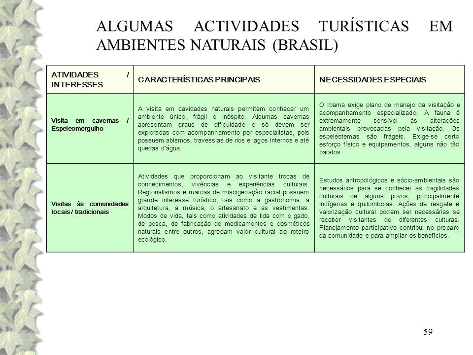59 ALGUMAS ACTIVIDADES TURÍSTICAS EM AMBIENTES NATURAIS (BRASIL) ATIVIDADES / INTERESSES CARACTERÍSTICAS PRINCIPAISNECESSIDADES ESPECIAIS Visita em ca