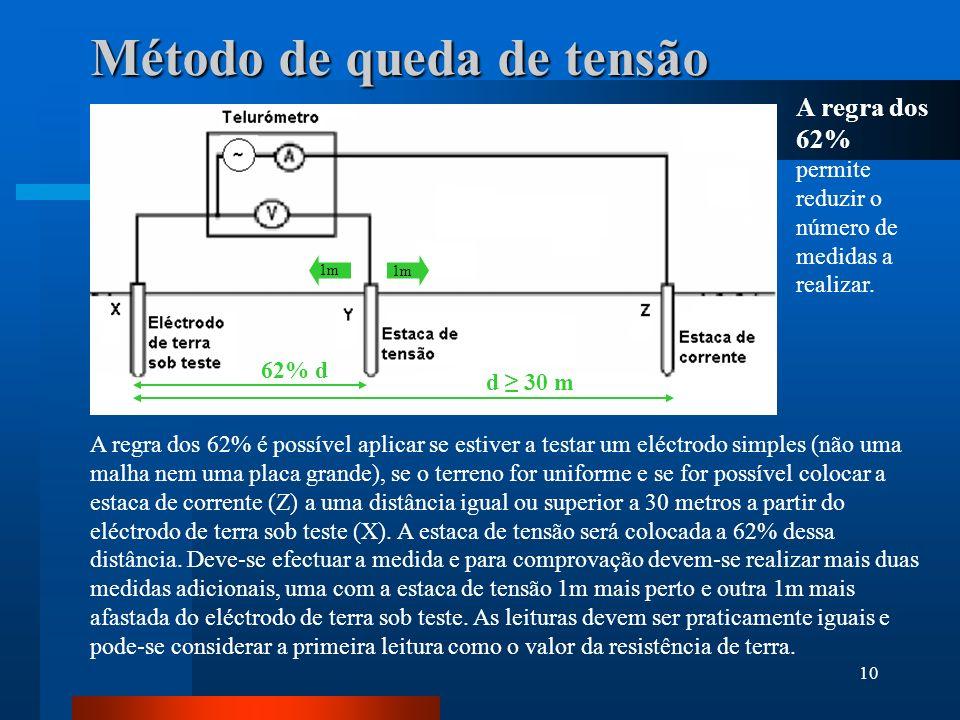 10 Método de queda de tensão A regra dos 62% permite reduzir o número de medidas a realizar. A regra dos 62% é possível aplicar se estiver a testar um