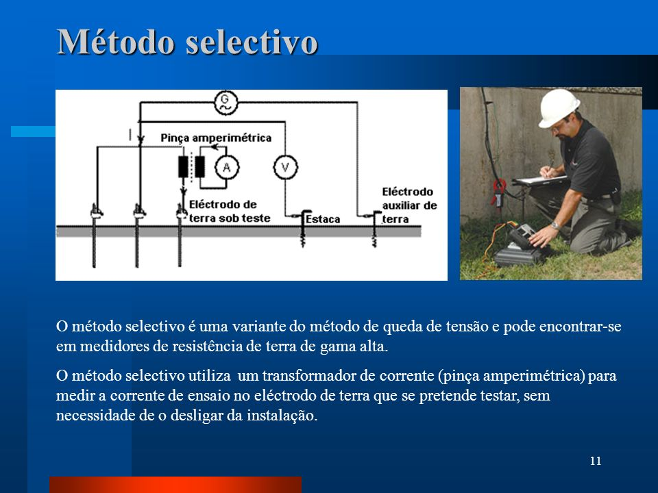 11 Método selectivo O método selectivo é uma variante do método de queda de tensão e pode encontrar-se em medidores de resistência de terra de gama al