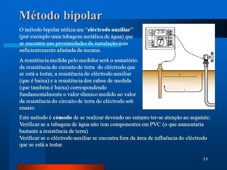 13 Método bipolar O método bipolar utiliza um eléctrodo auxiliar (por exemplo uma tubagem metálica de água) que se encontre nas proximidades da instal