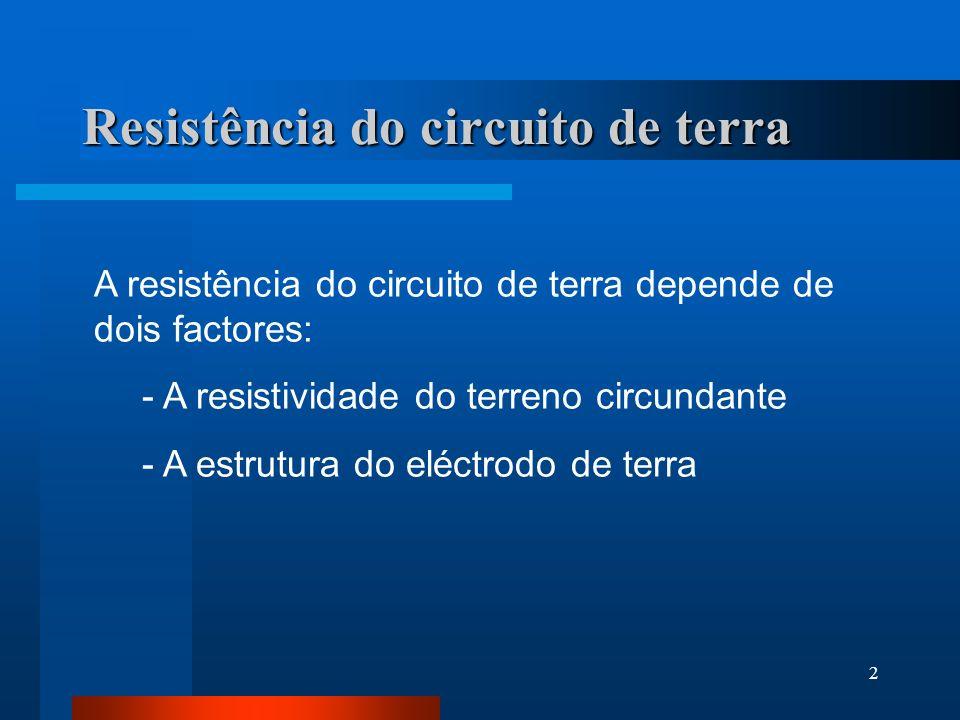2 Resistência do circuito de terra A resistência do circuito de terra depende de dois factores: - A resistividade do terreno circundante - A estrutura