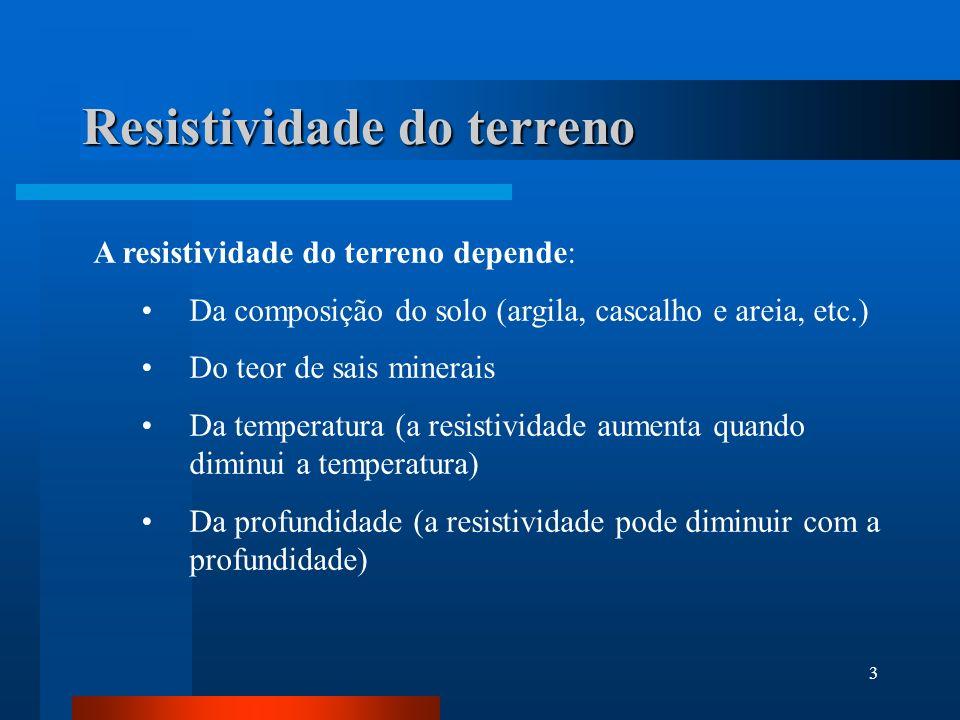 3 Resistividade do terreno A resistividade do terreno depende: Da composição do solo (argila, cascalho e areia, etc.) Do teor de sais minerais Da temp