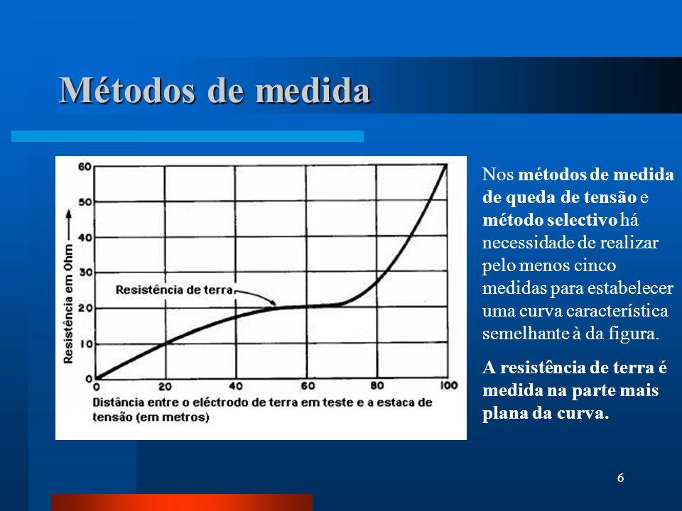 6 Métodos de medida Nos métodos de medida de queda de tensão e método selectivo há necessidade de realizar pelo menos cinco medidas para estabelecer u