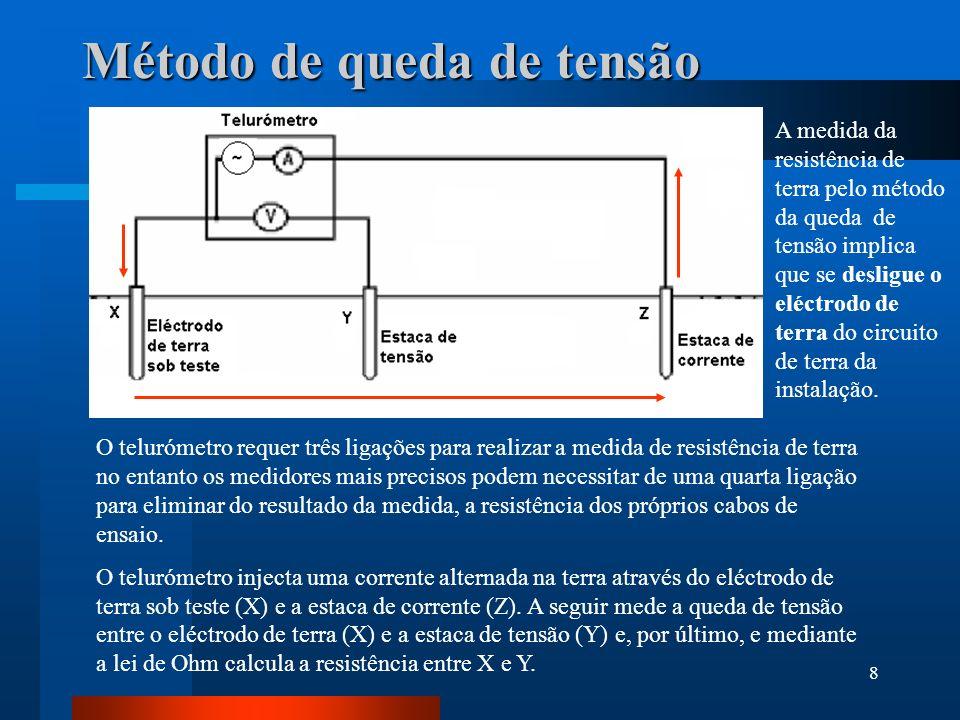 8 Método de queda de tensão O telurómetro requer três ligações para realizar a medida de resistência de terra no entanto os medidores mais precisos po