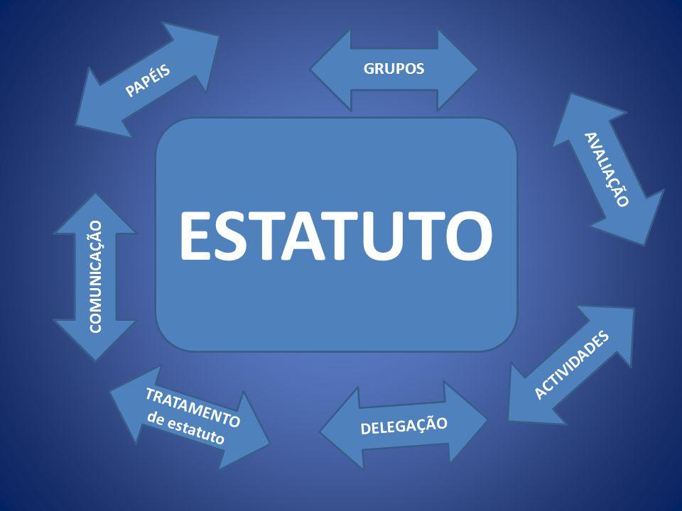 ESTATUTO GRUPOS PAPÉIS TRATAMENTO de estatuto COMUNICAÇÃO DELEGAÇÃO AVALIAÇÃO ACTIVIDADES