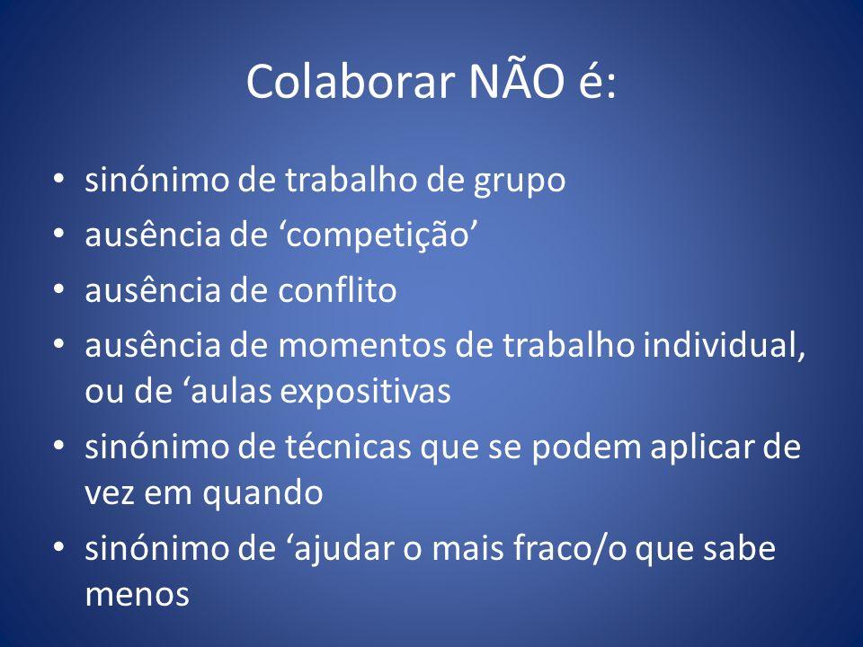 Colaborar NÃO é: sinónimo de trabalho de grupo ausência de competição ausência de conflito ausência de momentos de trabalho individual, ou de aulas ex