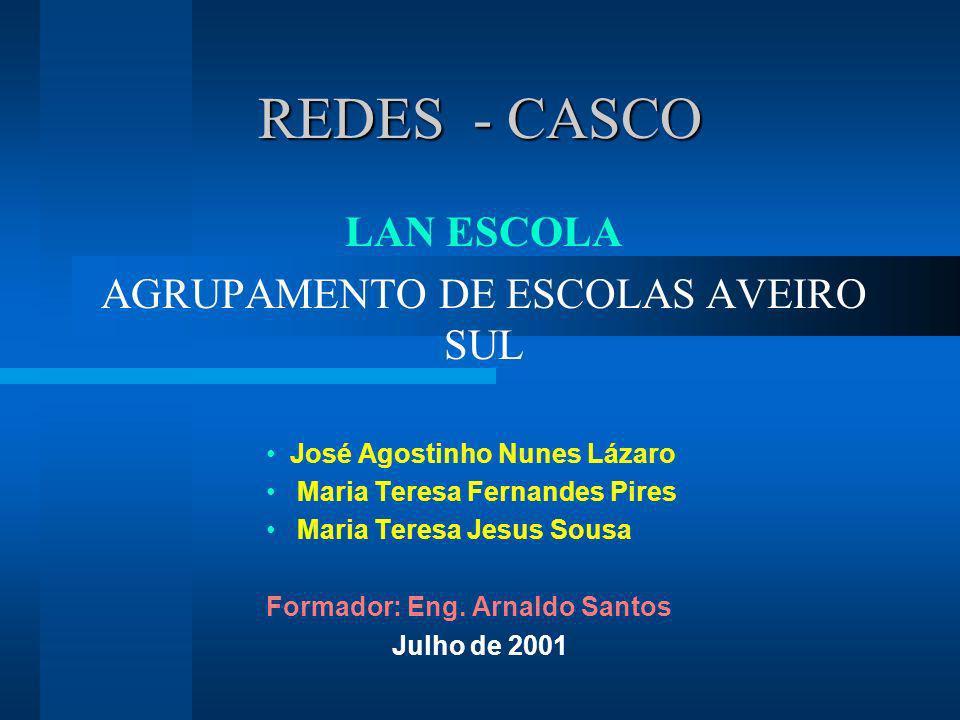 REDES - CASCO LAN ESCOLA AGRUPAMENTO DE ESCOLAS AVEIRO SUL José Agostinho Nunes Lázaro Maria Teresa Fernandes Pires Maria Teresa Jesus Sousa Formador: Eng.