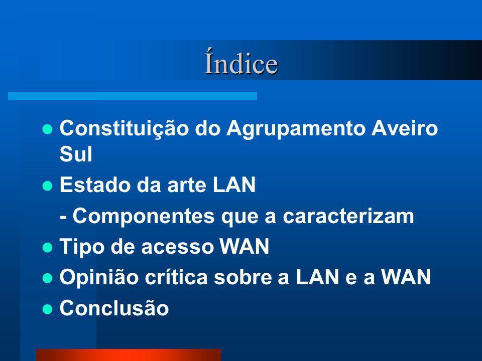 Índice Constituição do Agrupamento Aveiro Sul Estado da arte LAN - Componentes que a caracterizam Tipo de acesso WAN Opinião crítica sobre a LAN e a WAN Conclusão