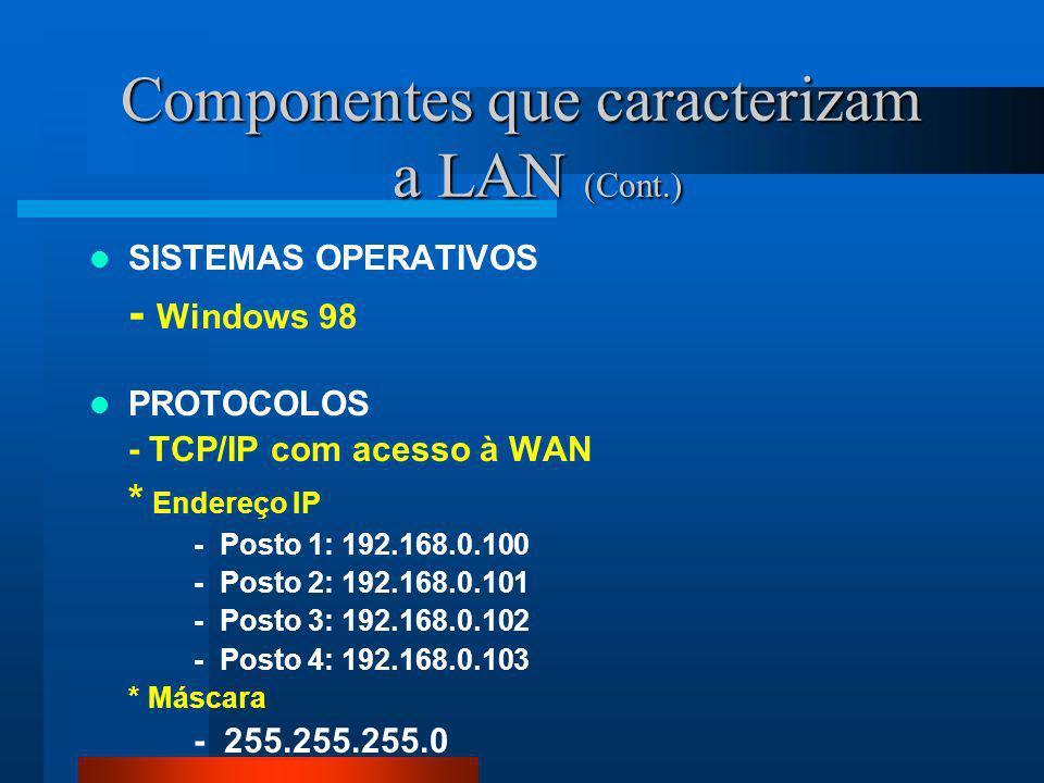Componentes que caracterizam a LAN (Cont.) SISTEMAS OPERATIVOS - Windows 98 PROTOCOLOS - TCP/IP com acesso à WAN * Endereço IP - Posto 1: 192.168.0.100 - Posto 2: 192.168.0.101 - Posto 3: 192.168.0.102 - Posto 4: 192.168.0.103 * Máscara - 255.255.255.0