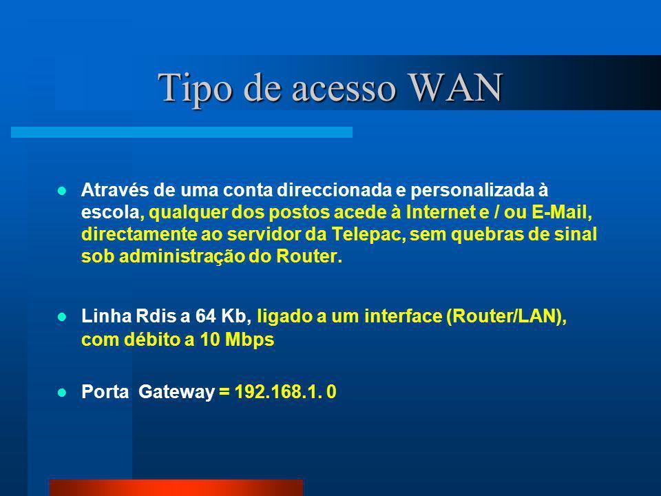 Tipo de acesso WAN Através de uma conta direccionada e personalizada à escola, qualquer dos postos acede à Internet e / ou E-Mail, directamente ao servidor da Telepac, sem quebras de sinal sob administração do Router.