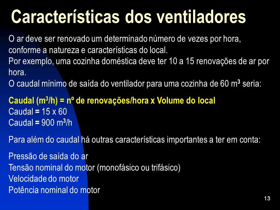 13 Características dos ventiladores O ar deve ser renovado um determinado número de vezes por hora, conforme a natureza e características do local. Po