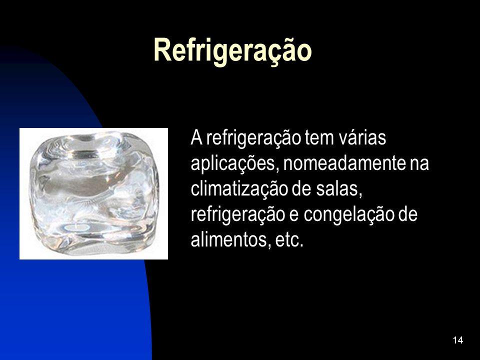 14 Refrigeração A refrigeração tem várias aplicações, nomeadamente na climatização de salas, refrigeração e congelação de alimentos, etc.
