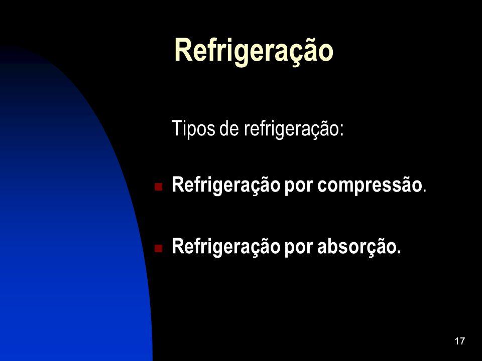 17 Refrigeração Tipos de refrigeração: Refrigeração por compressão. Refrigeração por absorção.