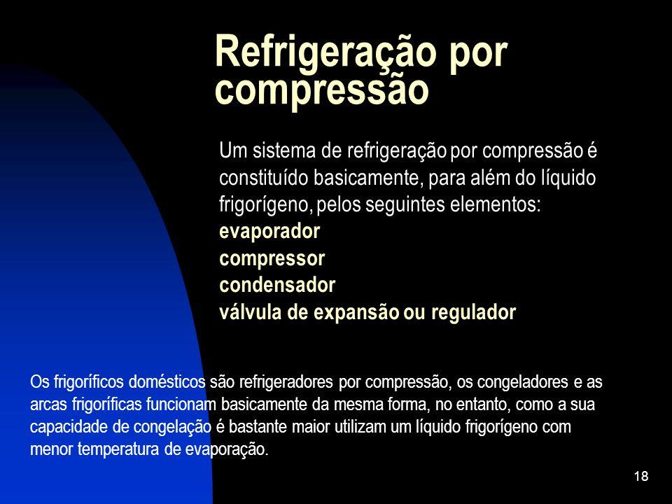 18 Refrigeração por compressão Um sistema de refrigeração por compressão é constituído basicamente, para além do líquido frigorígeno, pelos seguintes