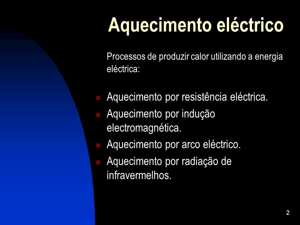 2 Aquecimento eléctrico Processos de produzir calor utilizando a energia eléctrica: Aquecimento por resistência eléctrica. Aquecimento por indução ele