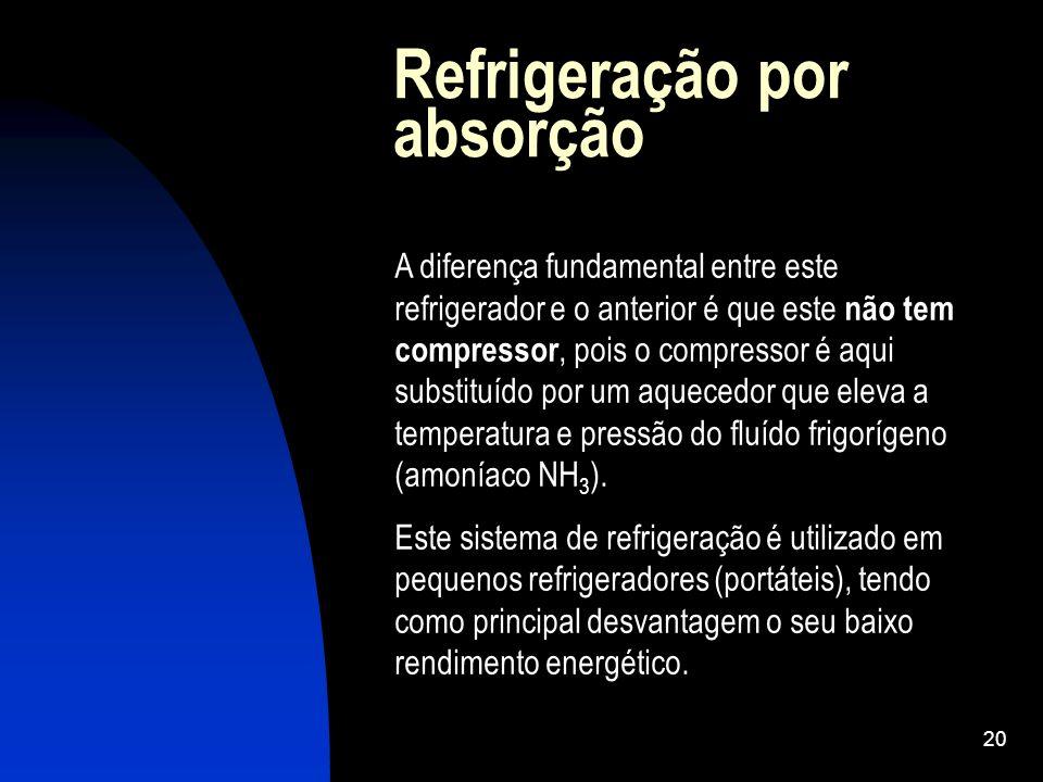 20 Refrigeração por absorção A diferença fundamental entre este refrigerador e o anterior é que este não tem compressor, pois o compressor é aqui subs