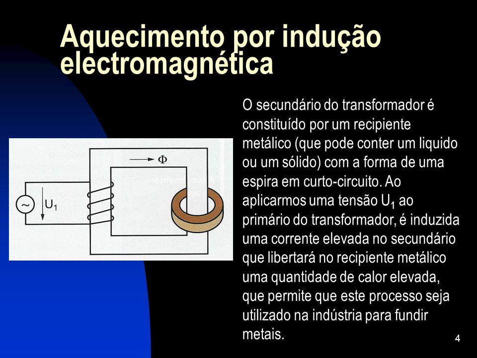 4 Aquecimento por indução electromagnética O secundário do transformador é constituído por um recipiente metálico (que pode conter um liquido ou um só