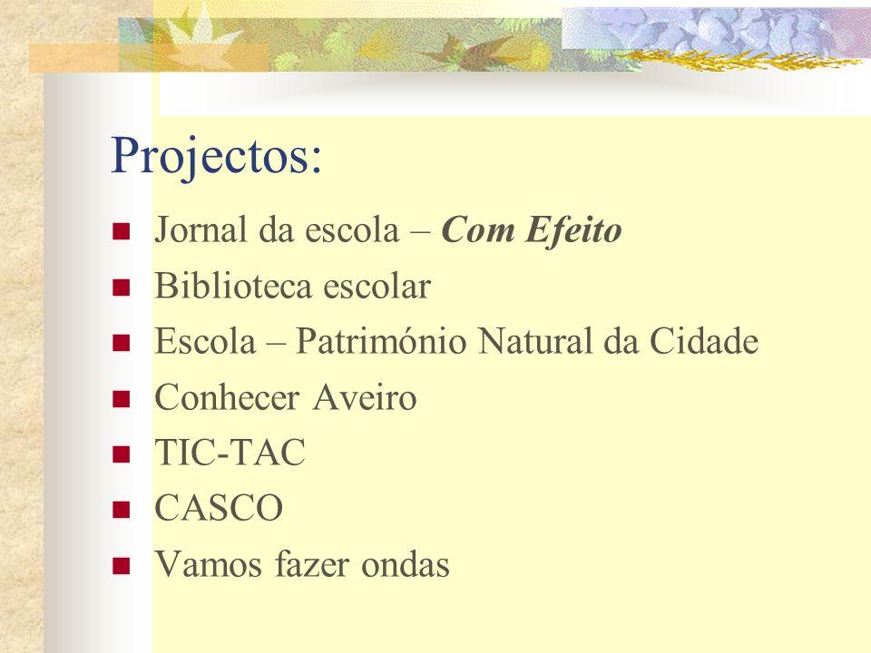 Projectos: Jornal da escola – Com Efeito Biblioteca escolar Escola – Património Natural da Cidade Conhecer Aveiro TIC-TAC CASCO Vamos fazer ondas
