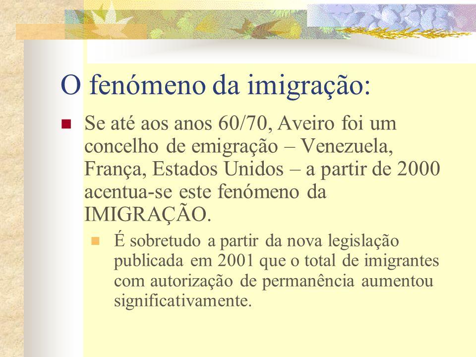 O fenómeno da imigração: Se até aos anos 60/70, Aveiro foi um concelho de emigração – Venezuela, França, Estados Unidos – a partir de 2000 acentua-se