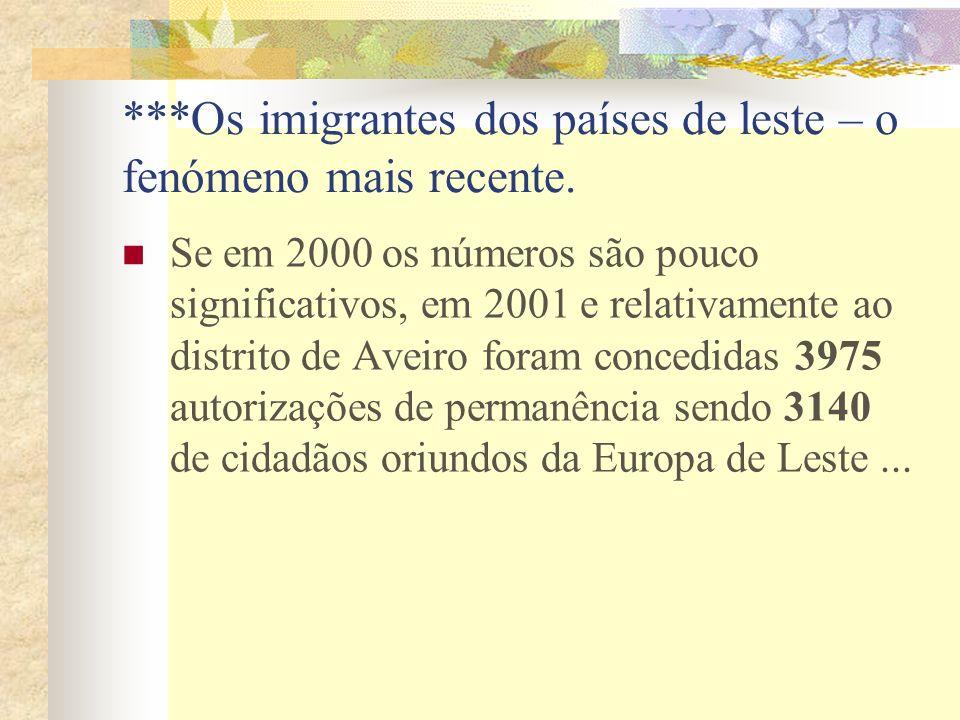 ***Os imigrantes dos países de leste – o fenómeno mais recente. Se em 2000 os números são pouco significativos, em 2001 e relativamente ao distrito de