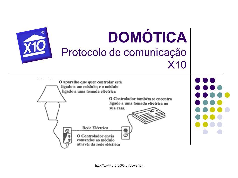 http://www.prof2000.pt/users/lpa DOMÓTICA Protocolo de comunicação X10