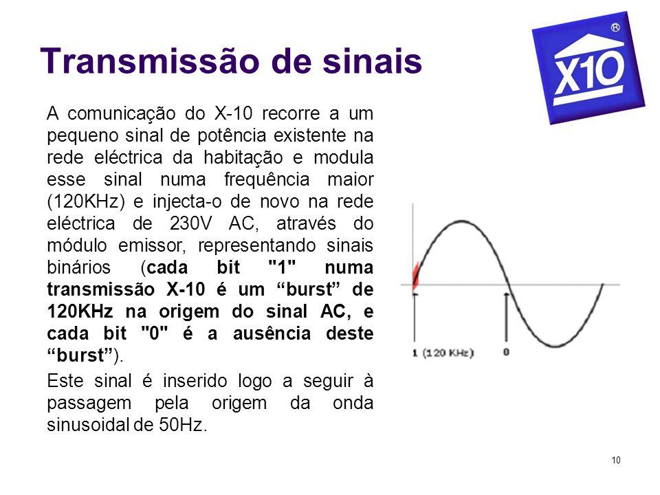 10 Transmissão de sinais A comunicação do X-10 recorre a um pequeno sinal de potência existente na rede eléctrica da habitação e modula esse sinal num