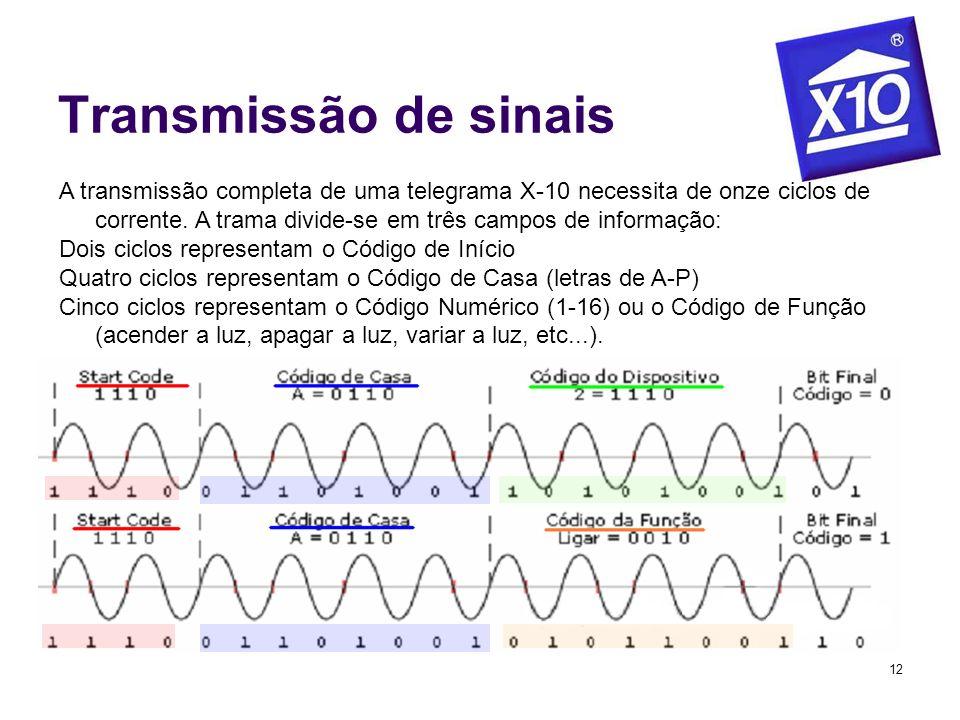 12 Transmissão de sinais A transmissão completa de uma telegrama X-10 necessita de onze ciclos de corrente. A trama divide-se em três campos de inform