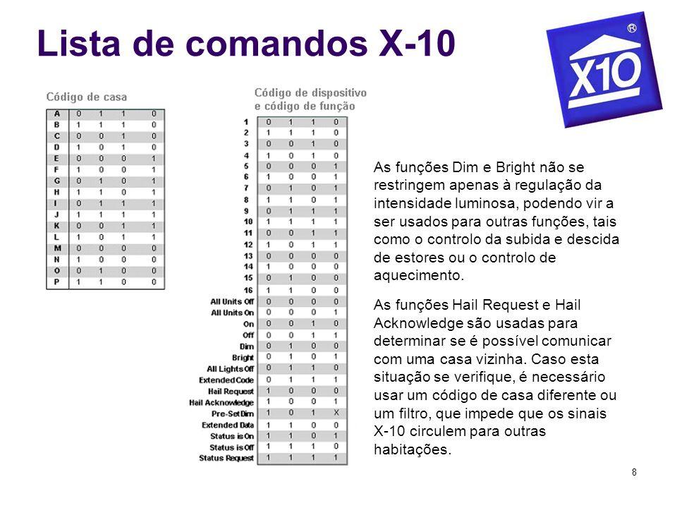 8 Lista de comandos X-10 As funções Dim e Bright não se restringem apenas à regulação da intensidade luminosa, podendo vir a ser usados para outras fu