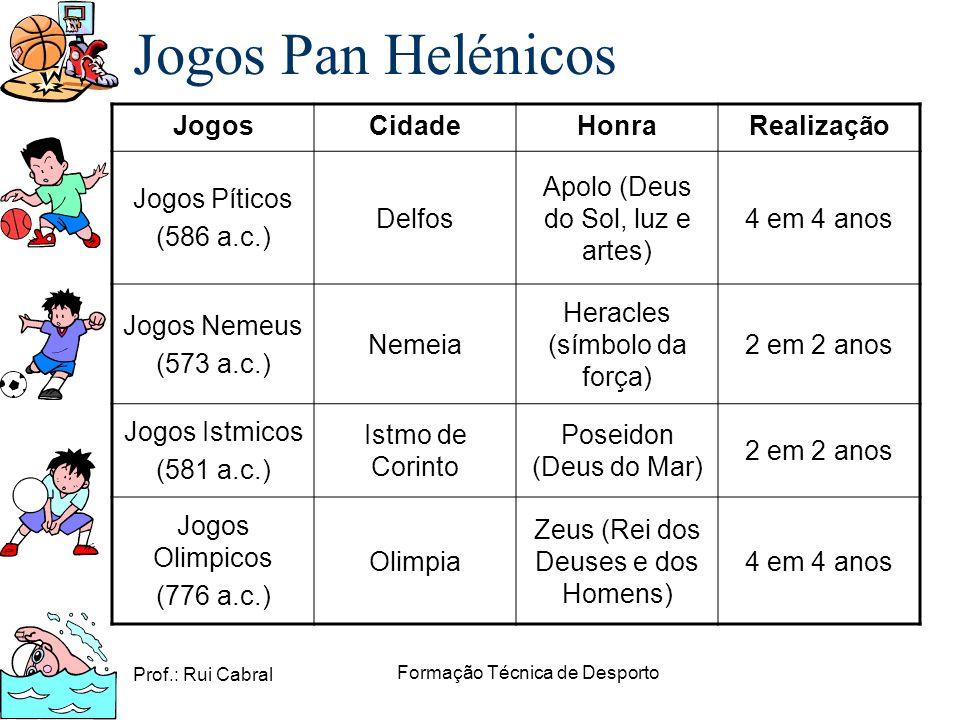 Prof.: Rui Cabral Formação Técnica de Desporto Jogos Pan Helénicos JogosCidadeHonraRealização Jogos Píticos (586 a.c.) Delfos Apolo (Deus do Sol, luz