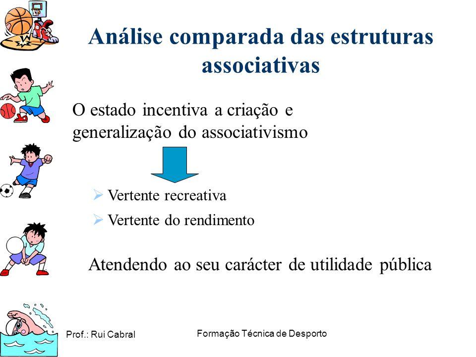 Prof.: Rui Cabral Formação Técnica de Desporto Análise comparada das estruturas associativas O estado incentiva a criação e generalização do associati