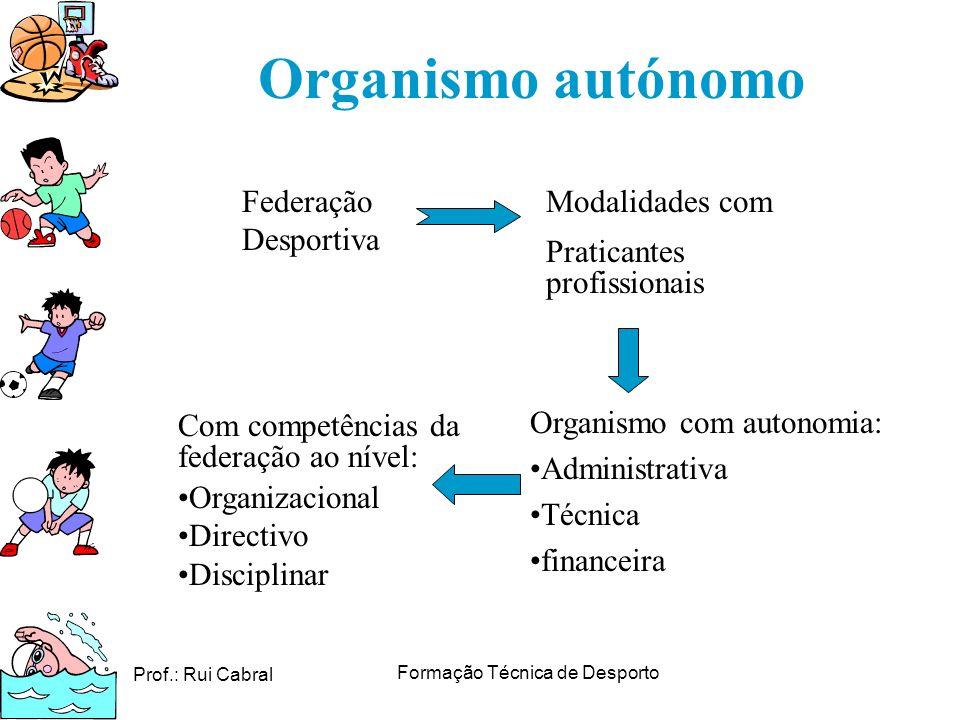 Prof.: Rui Cabral Formação Técnica de Desporto Organismo autónomo Organismo com autonomia: Administrativa Técnica financeira Federação Desportiva Moda