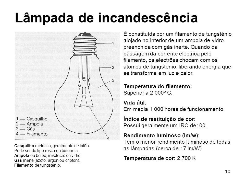 10 Lâmpada de incandescência É constituída por um filamento de tungsténio alojado no interior de um ampola de vidro preenchida com gás inerte. Quando