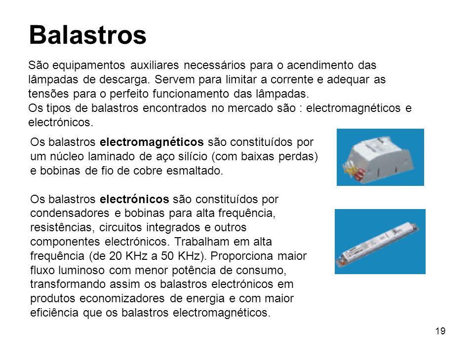 19 Os balastros electromagnéticos são constituídos por um núcleo laminado de aço silício (com baixas perdas) e bobinas de fio de cobre esmaltado. Os b