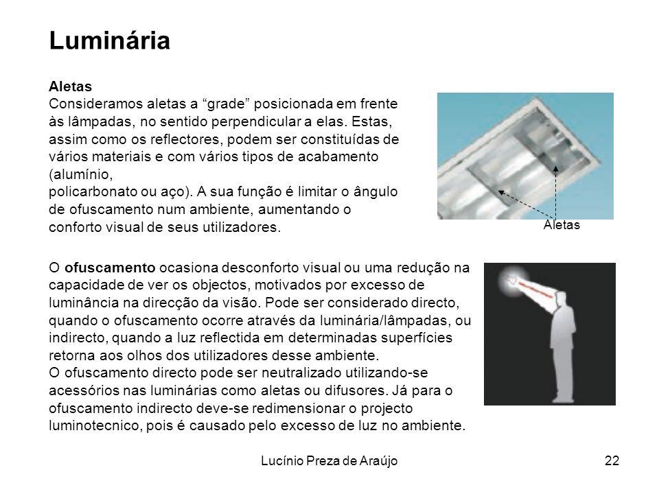 Lucínio Preza de Araújo22 Aletas Consideramos aletas a grade posicionada em frente às lâmpadas, no sentido perpendicular a elas. Estas, assim como os