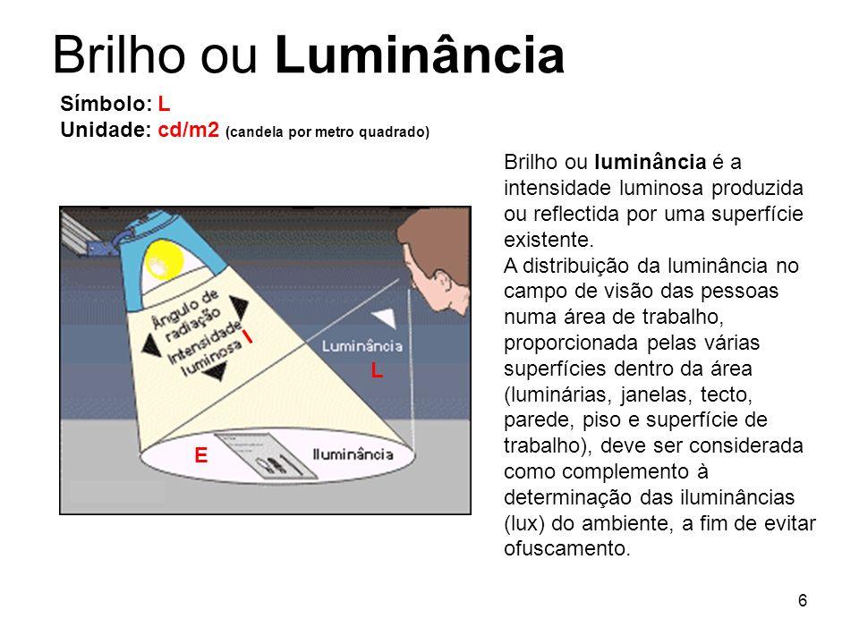 6 Brilho ou Luminância Símbolo: L Unidade: cd/m2 (candela por metro quadrado) Brilho ou luminância é a intensidade luminosa produzida ou reflectida po
