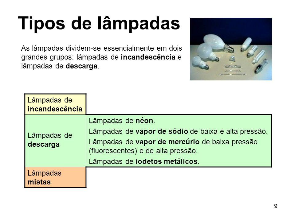 9 Tipos de lâmpadas As lâmpadas dividem-se essencialmente em dois grandes grupos: lâmpadas de incandescência e lâmpadas de descarga. Lâmpadas de incan
