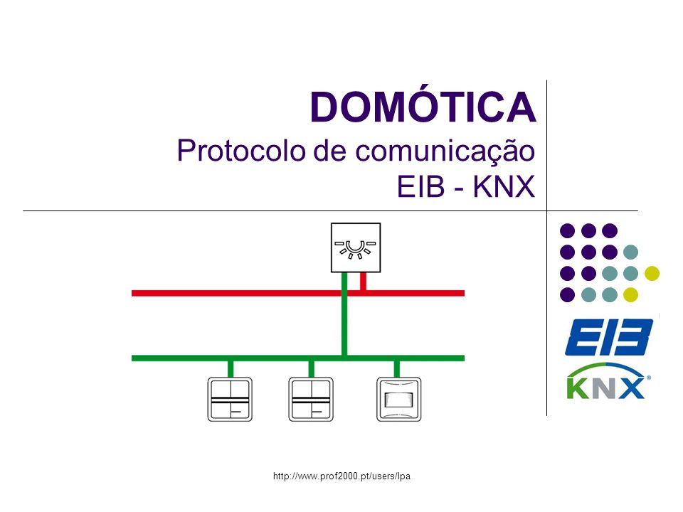 http://www.prof2000.pt/users/lpa DOMÓTICA Protocolo de comunicação EIB - KNX