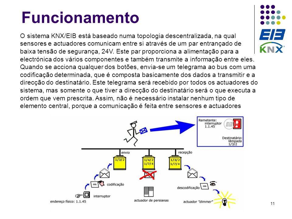 11 Funcionamento O sistema KNX/EIB está baseado numa topologia descentralizada, na qual sensores e actuadores comunicam entre si através de um par ent
