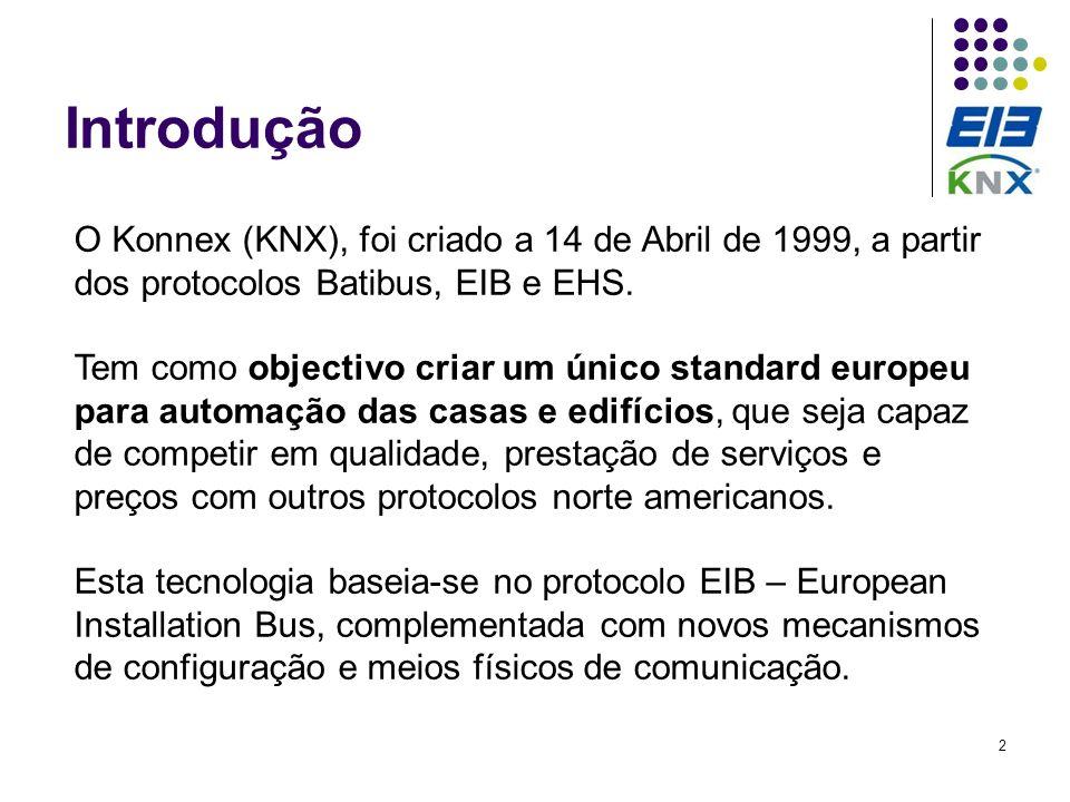 2 Introdução O Konnex (KNX), foi criado a 14 de Abril de 1999, a partir dos protocolos Batibus, EIB e EHS. Tem como objectivo criar um único standard
