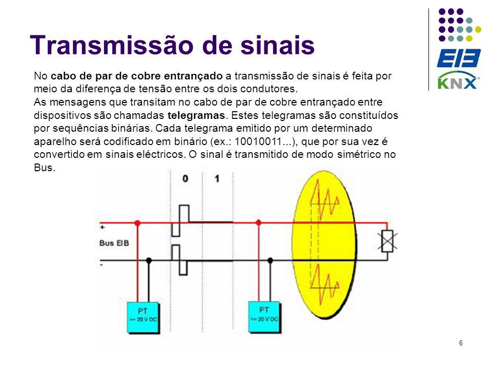 6 Transmissão de sinais No cabo de par de cobre entrançado a transmissão de sinais é feita por meio da diferença de tensão entre os dois condutores. A