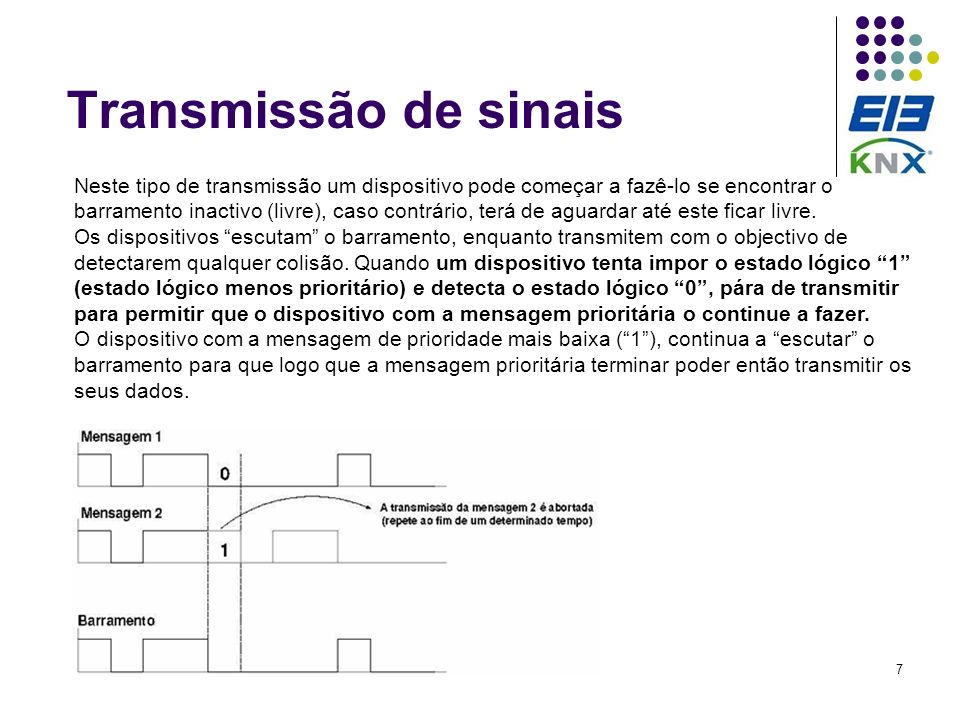 7 Transmissão de sinais Neste tipo de transmissão um dispositivo pode começar a fazê-lo se encontrar o barramento inactivo (livre), caso contrário, te