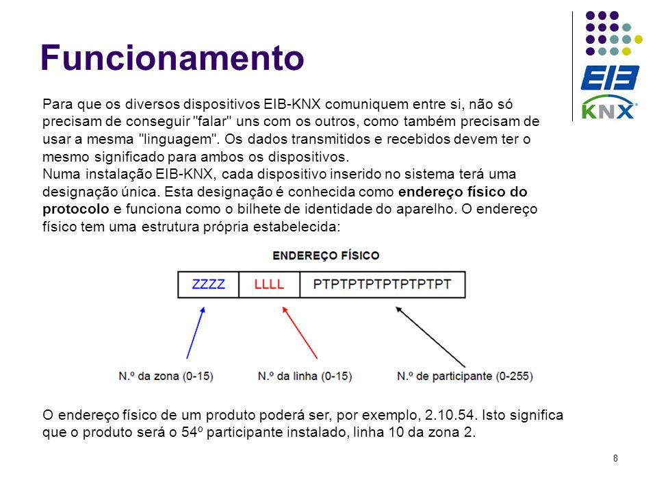 8 Funcionamento Para que os diversos dispositivos EIB-KNX comuniquem entre si, não só precisam de conseguir