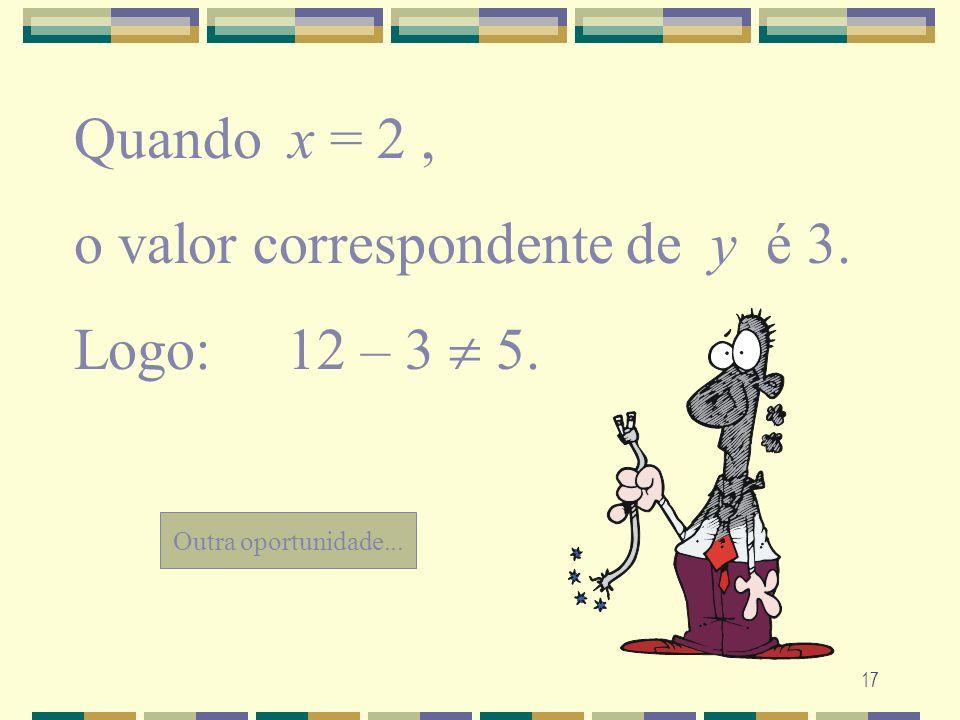 17 Outra oportunidade... Quando x = 2, o valor correspondente de y é 3. Logo: 12 – 3 5.
